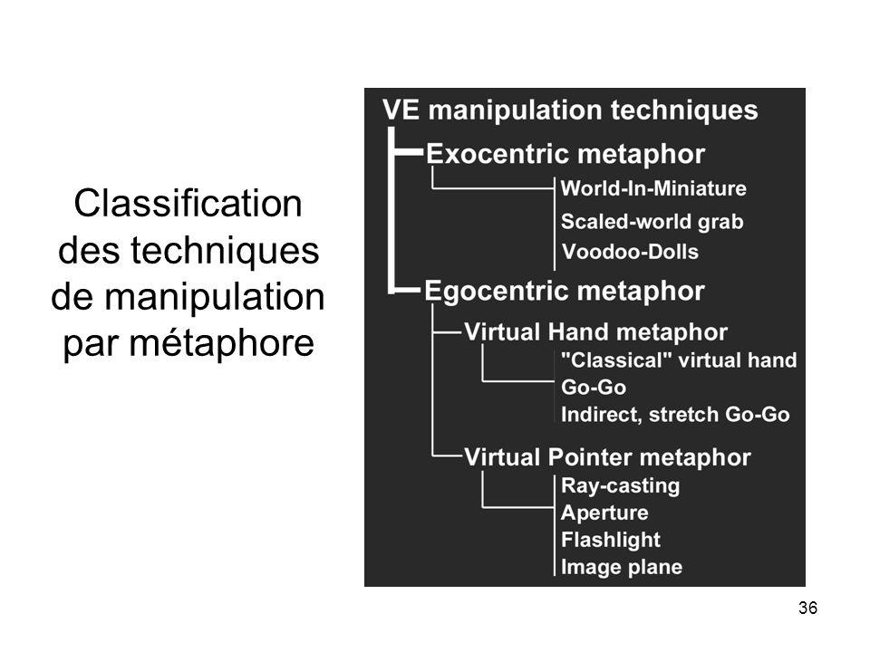 Classification des techniques de manipulation par métaphore