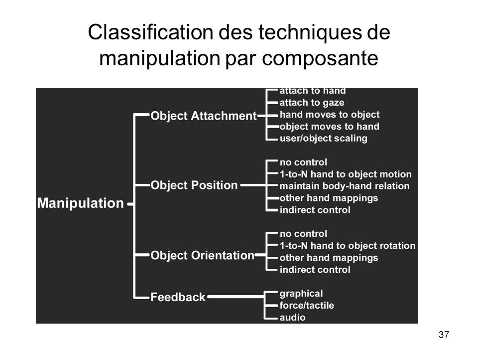 Classification des techniques de manipulation par composante