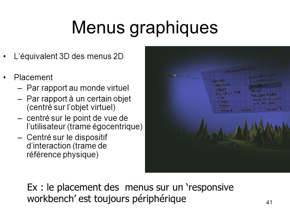 Menus graphiques L'équivalent 3D des menus 2D. Placement. Par rapport au monde virtuel.