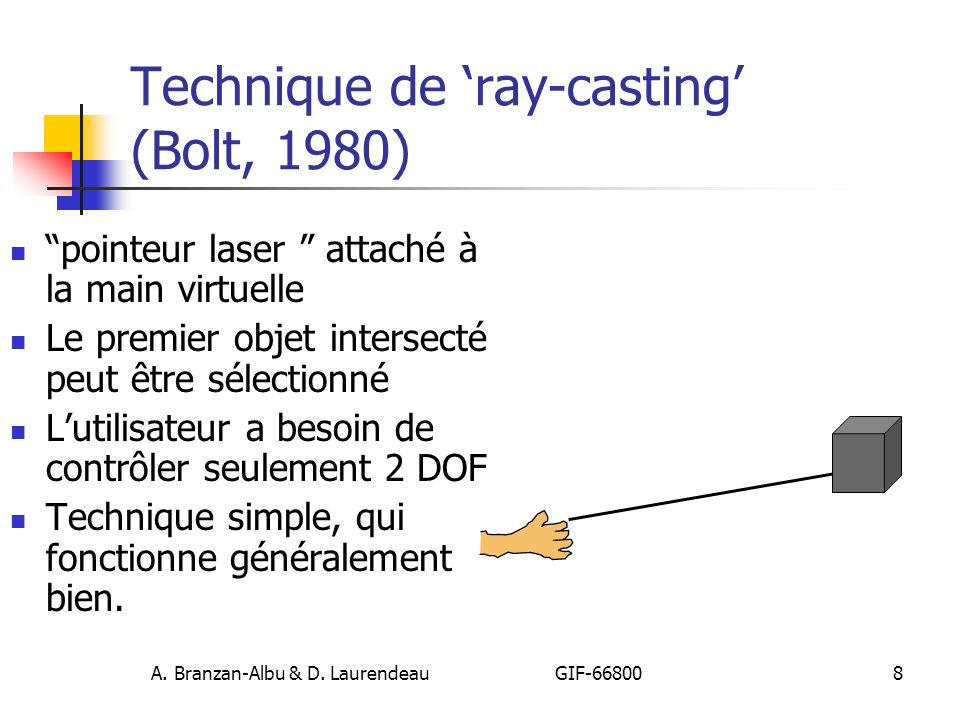 Technique de 'ray-casting' (Bolt, 1980)