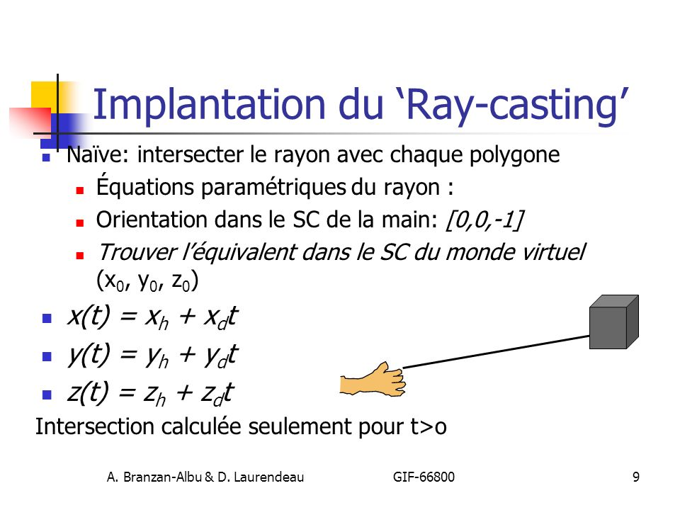 Implantation du 'Ray-casting'