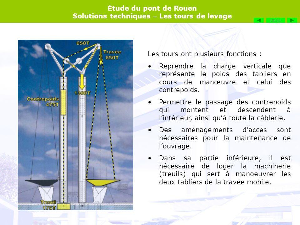 Les tours ont plusieurs fonctions :