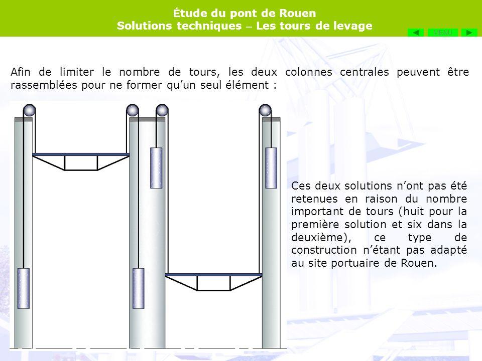 MENU Afin de limiter le nombre de tours, les deux colonnes centrales peuvent être rassemblées pour ne former qu'un seul élément :