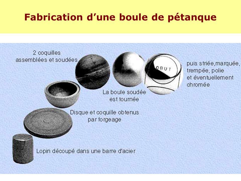 Fabrication d'une boule de pétanque