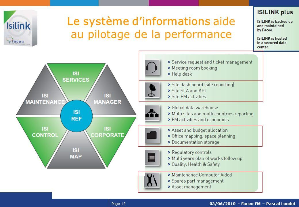 Le système d'informations aide au pilotage de la performance