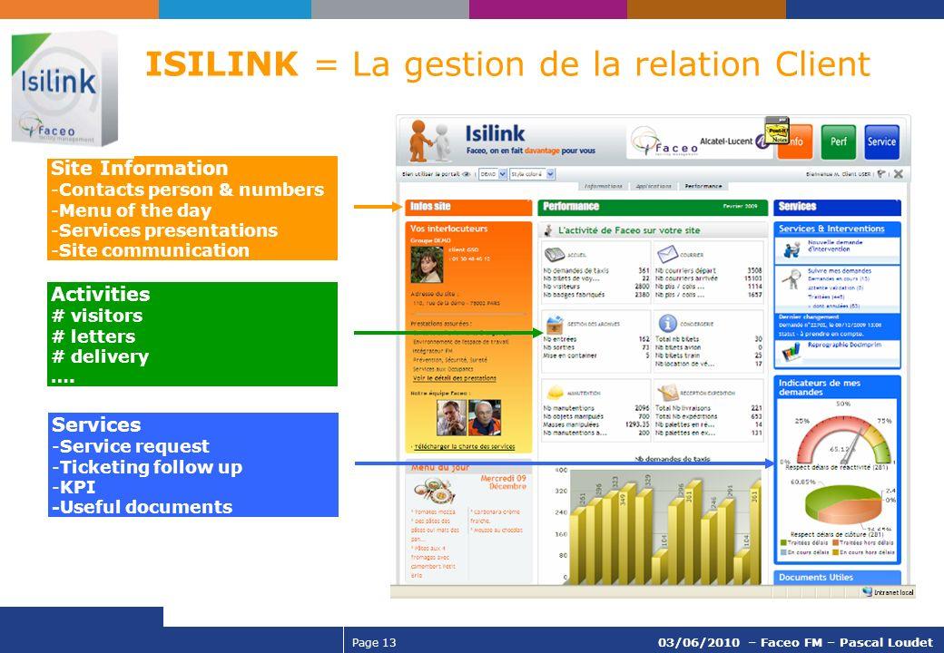 ISILINK = La gestion de la relation Client