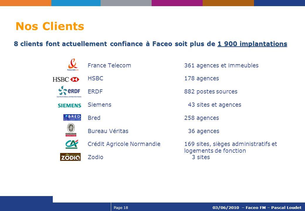Nos Clients 8 clients font actuellement confiance à Faceo soit plus de 1 900 implantations. France Telecom 361 agences et immeubles.