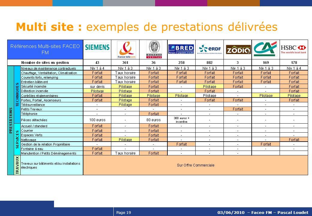 Multi site : exemples de prestations délivrées