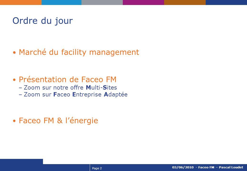 Ordre du jour Marché du facility management Présentation de Faceo FM