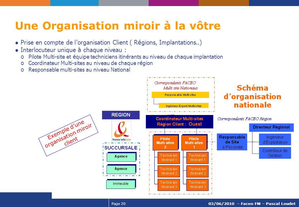 Une Organisation miroir à la vôtre