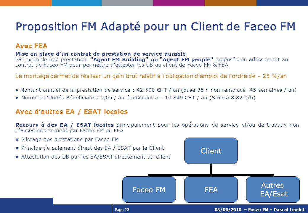 Proposition FM Adapté pour un Client de Faceo FM