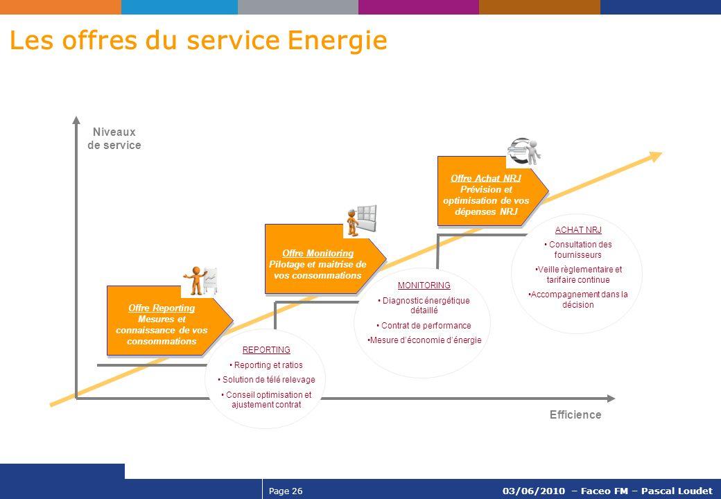 Les offres du service Energie