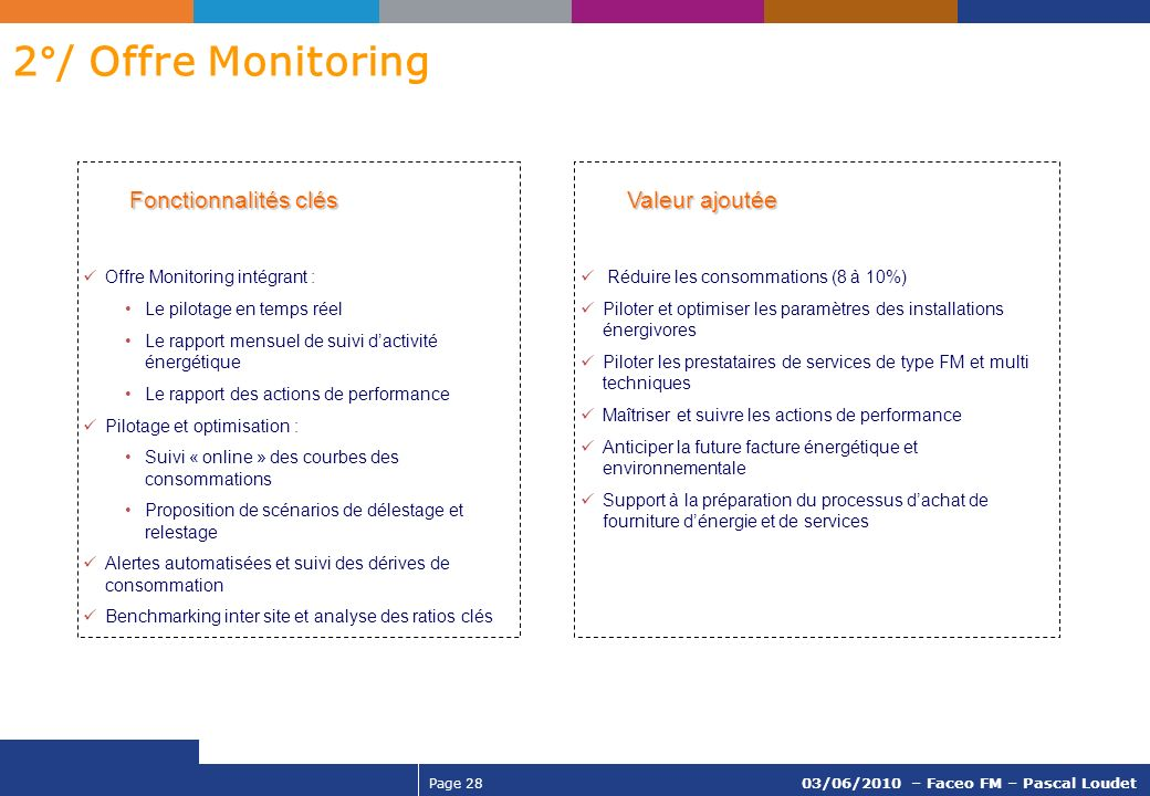 2°/ Offre Monitoring Fonctionnalités clés Offre Monitoring intégrant :