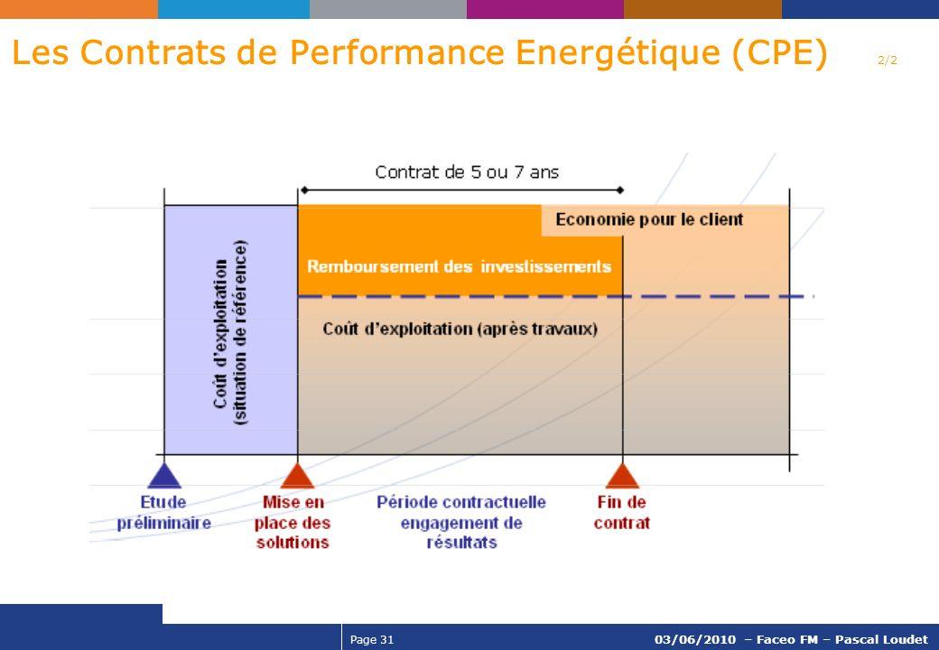 Les Contrats de Performance Energétique (CPE) 2/2