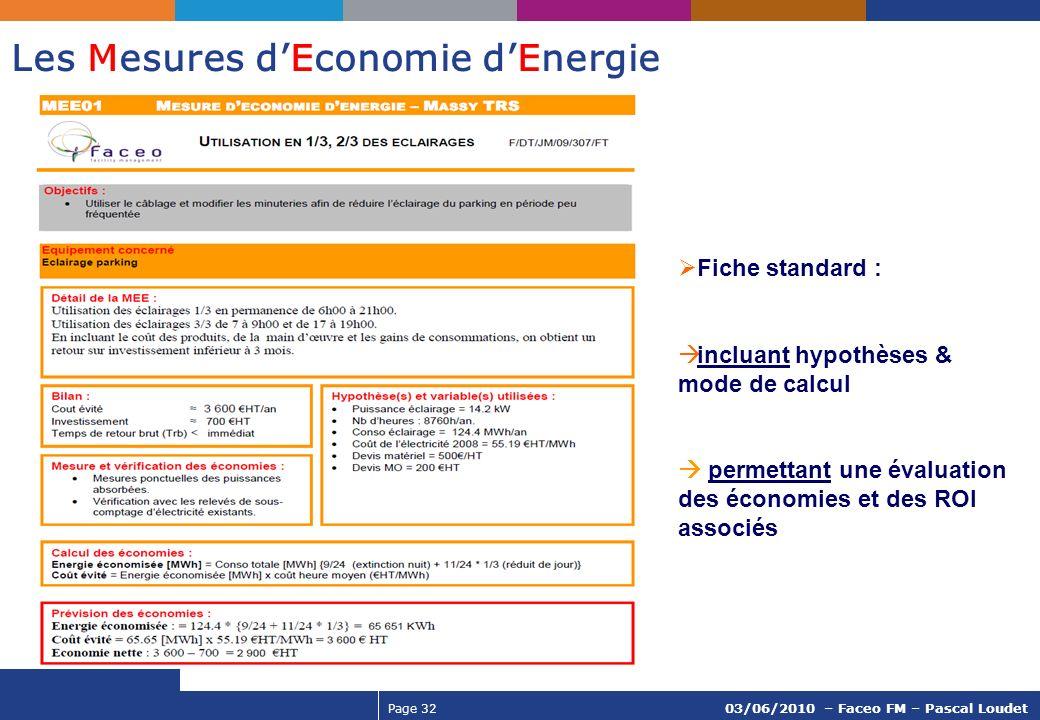 Les Mesures d'Economie d'Energie