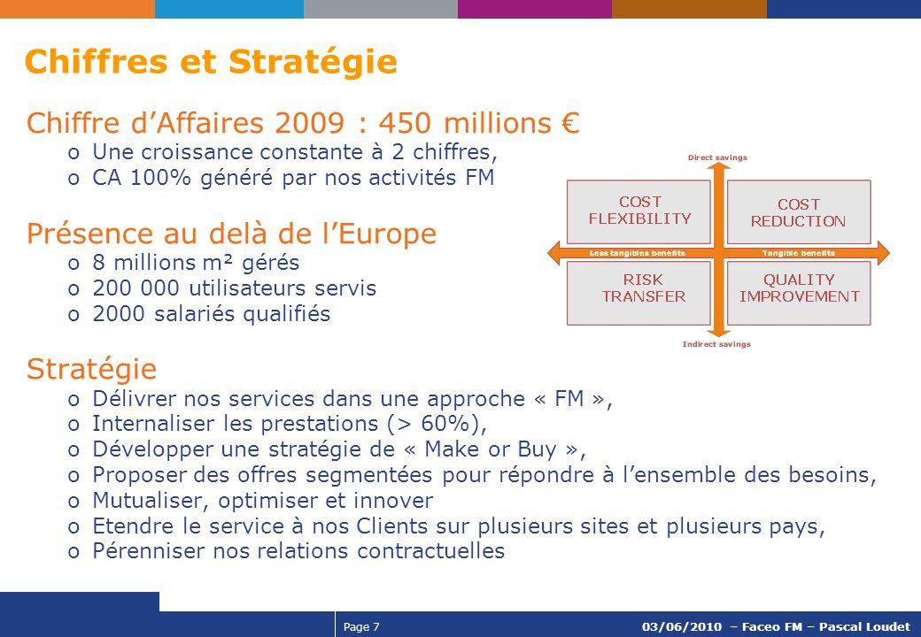 Chiffres et Stratégie Chiffre d'Affaires 2009 : 450 millions €