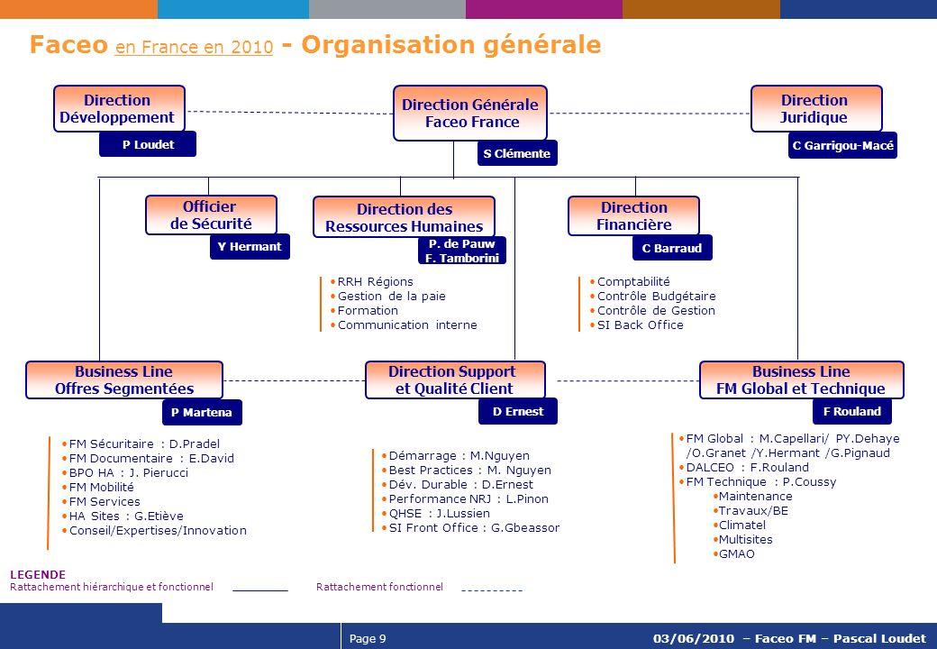 Faceo en France en 2010 - Organisation générale