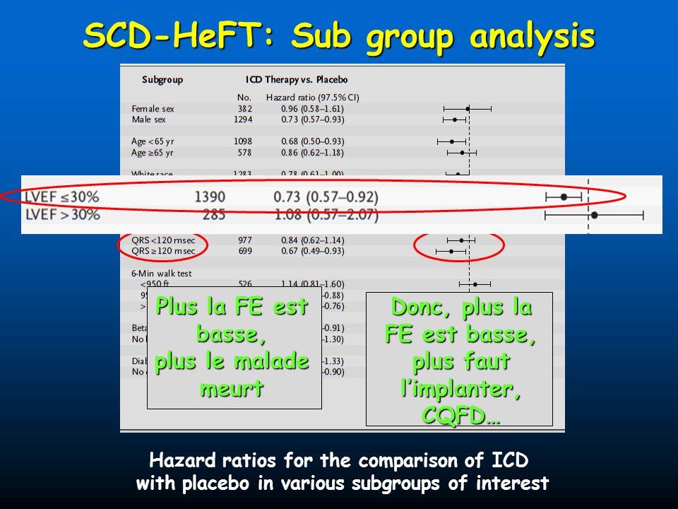 SCD-HeFT: Sub group analysis