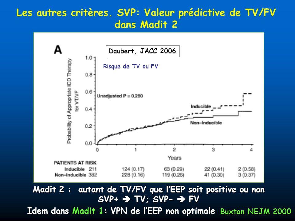 Les autres critères. SVP: Valeur prédictive de TV/FV dans Madit 2