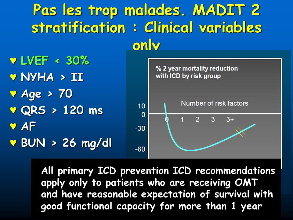 Pas les trop malades. MADIT 2 stratification : Clinical variables only