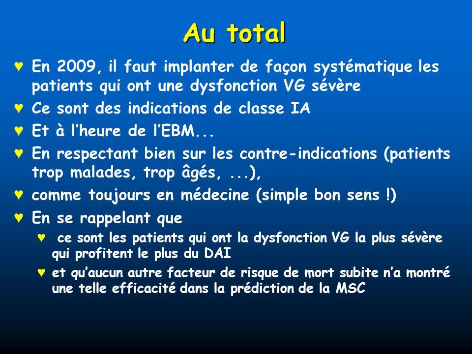 Au total En 2009, il faut implanter de façon systématique les patients qui ont une dysfonction VG sévère.