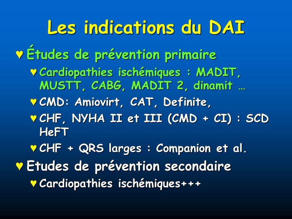Les indications du DAI Études de prévention primaire