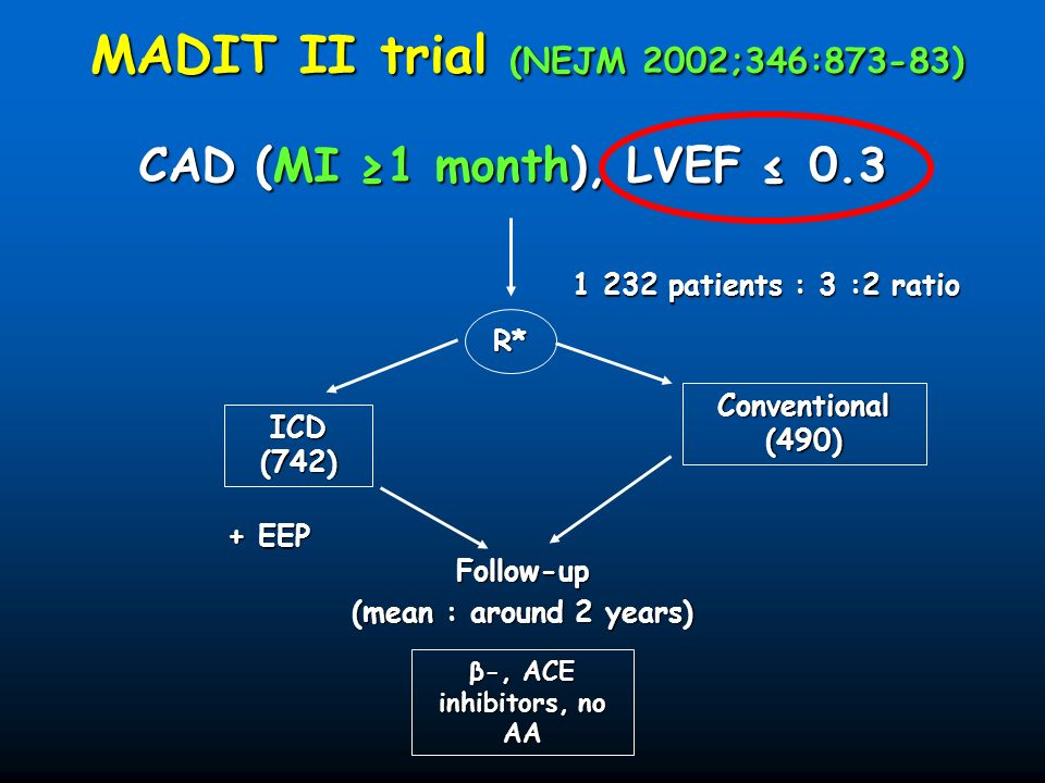 MADIT II trial (NEJM 2002;346:873-83)