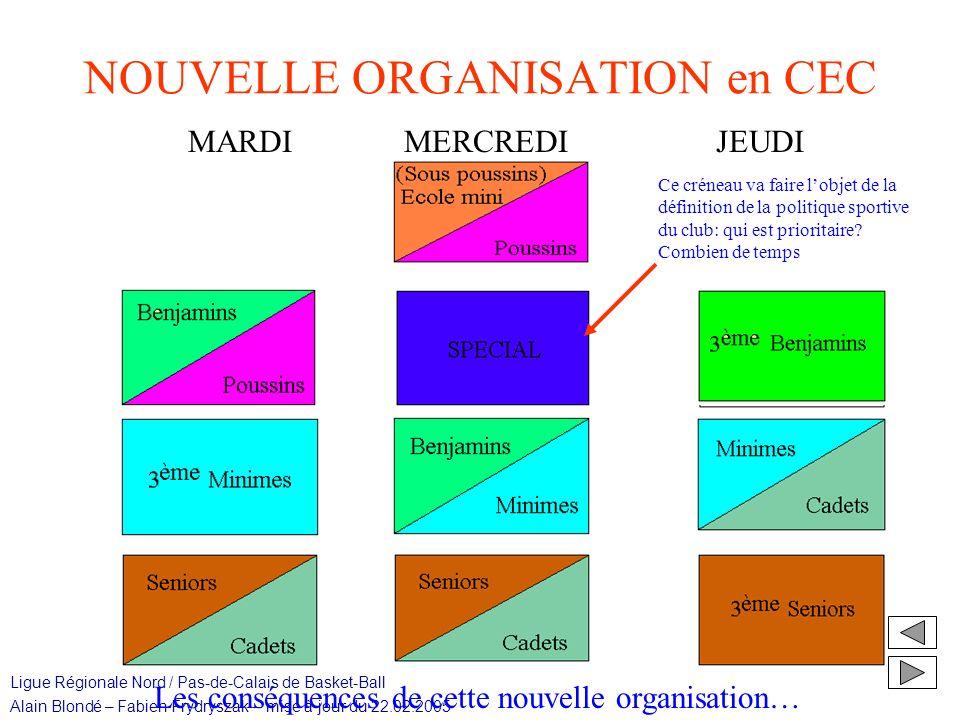 NOUVELLE ORGANISATION en CEC