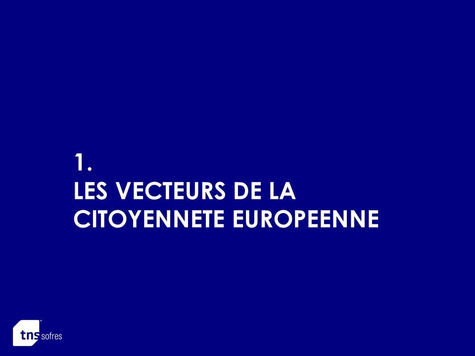 1. LES VECTEURS DE LA CITOYENNETE EUROPEENNE