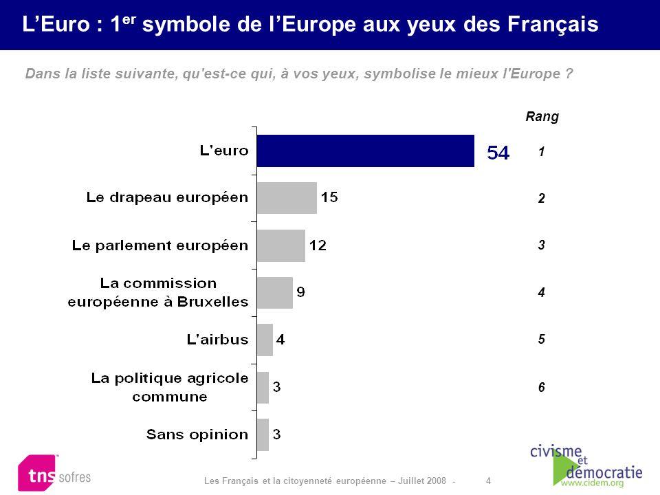 L'Euro : 1er symbole de l'Europe aux yeux des Français