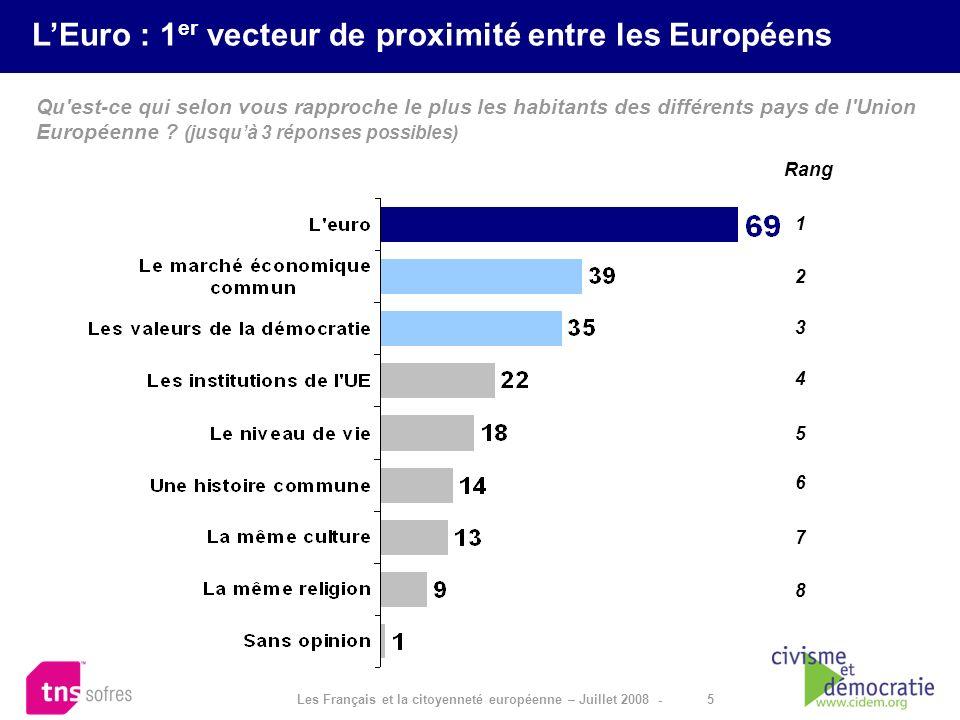 L'Euro : 1er vecteur de proximité entre les Européens