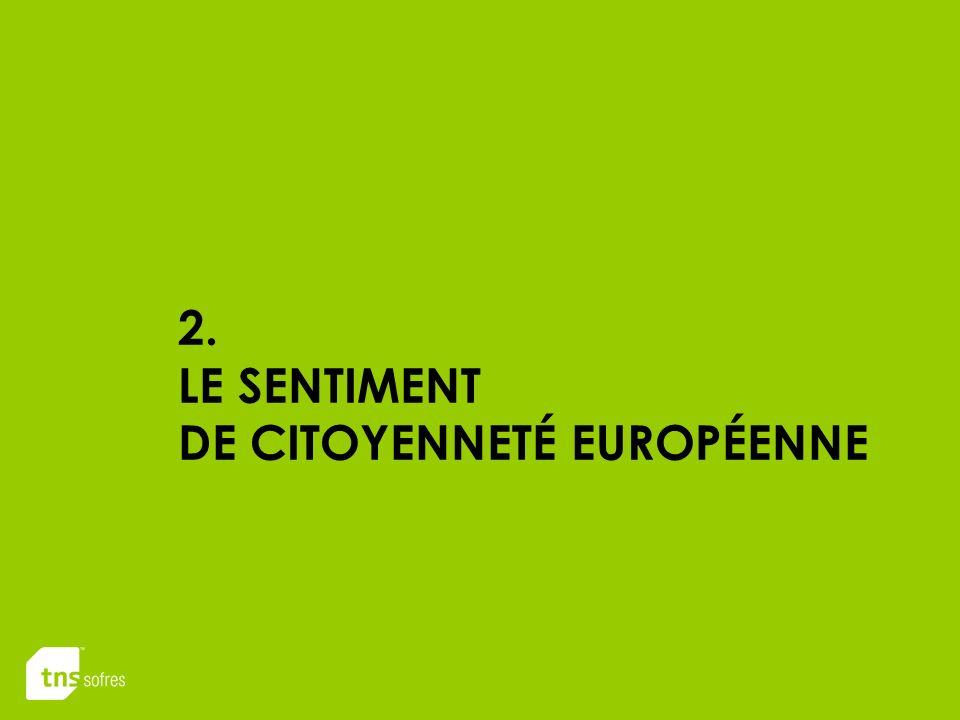 2. LE SENTIMENT DE CITOYENNETÉ EUROPÉENNE