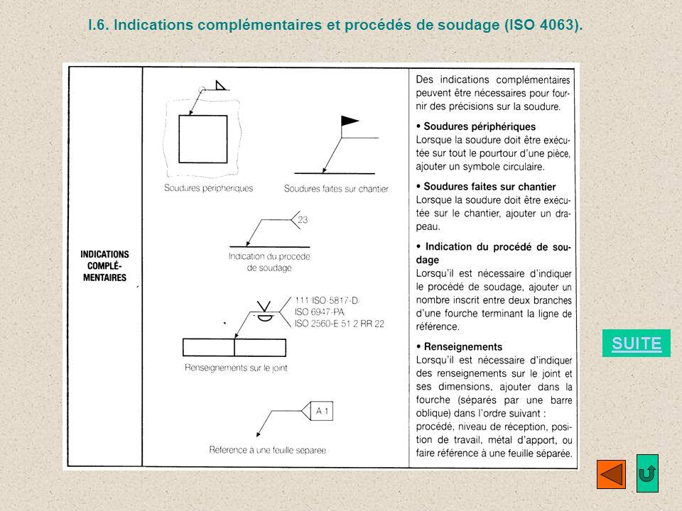 I.6. Indications complémentaires et procédés de soudage (ISO 4063).