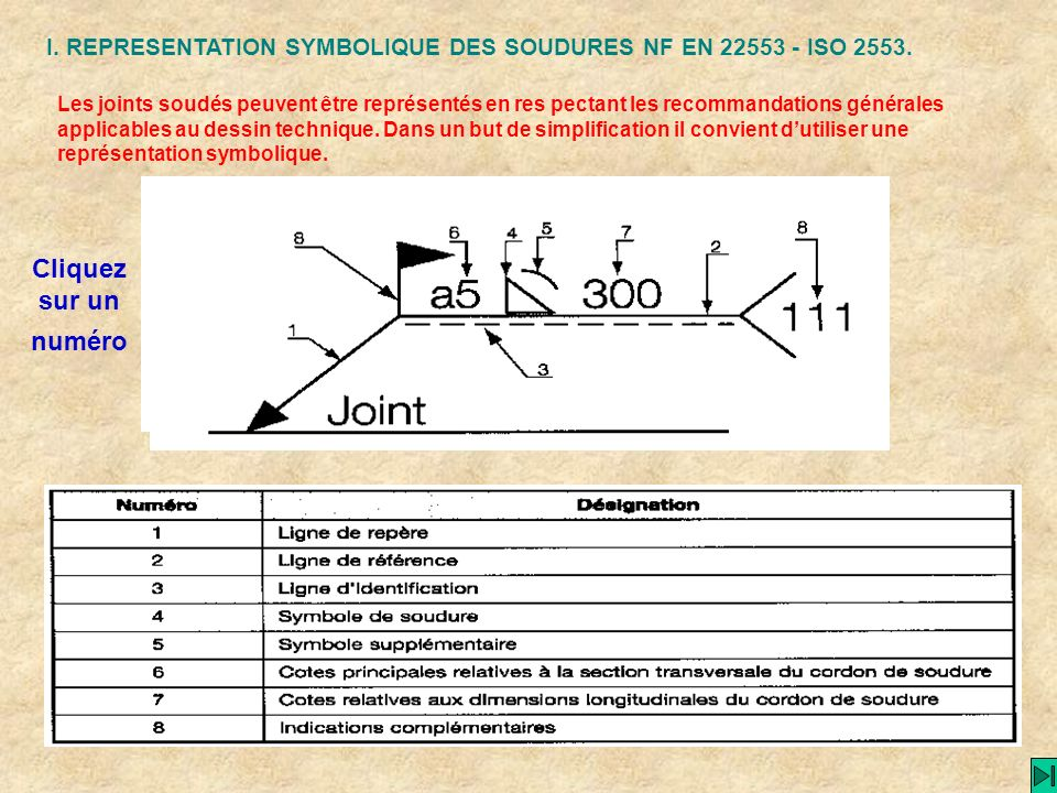 I. REPRESENTATION SYMBOLIQUE DES SOUDURES NF EN 22553 - ISO 2553.