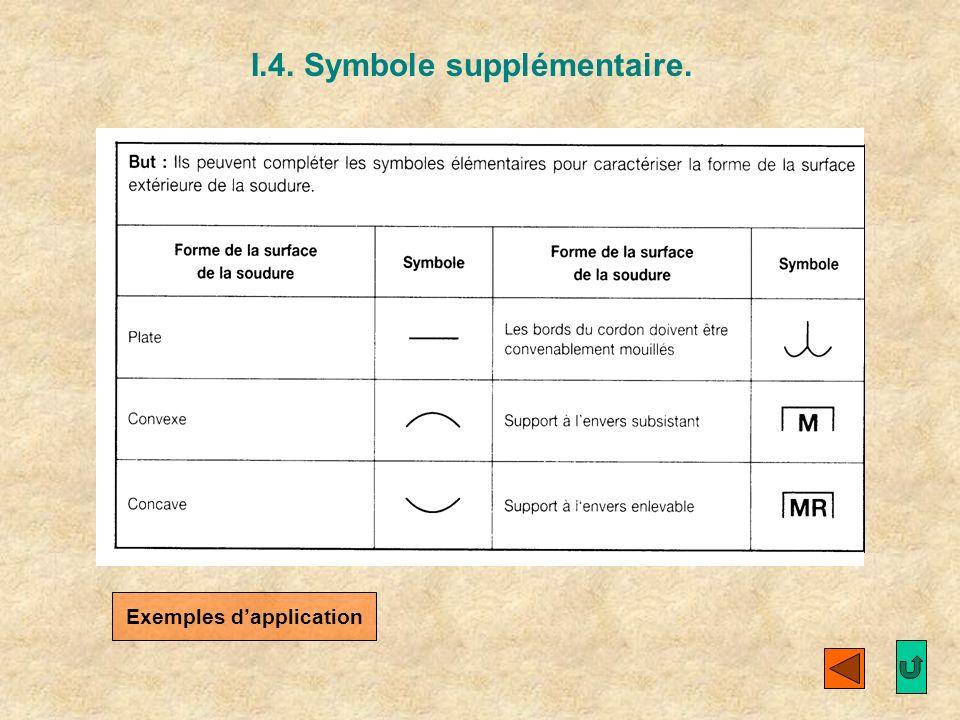 I.4. Symbole supplémentaire. Exemples d'application