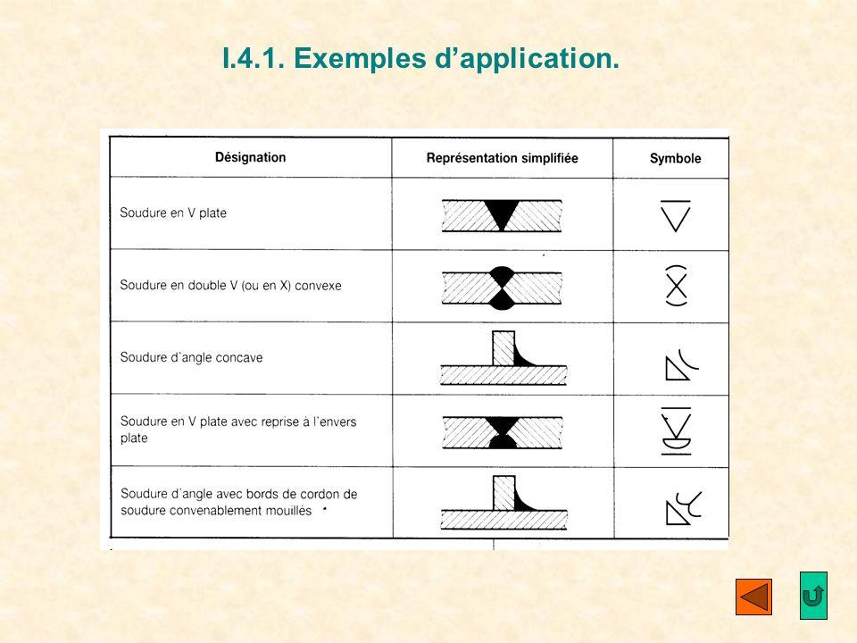 I.4.1. Exemples d'application.