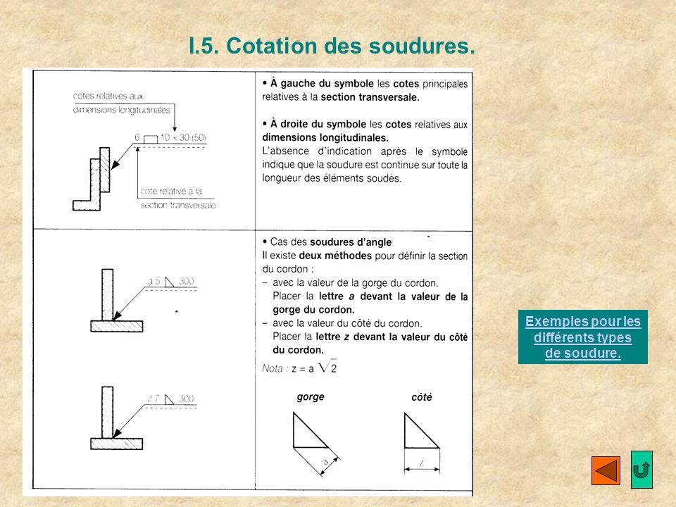 I.5. Cotation des soudures.