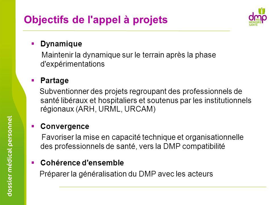 Objectifs de l appel à projets