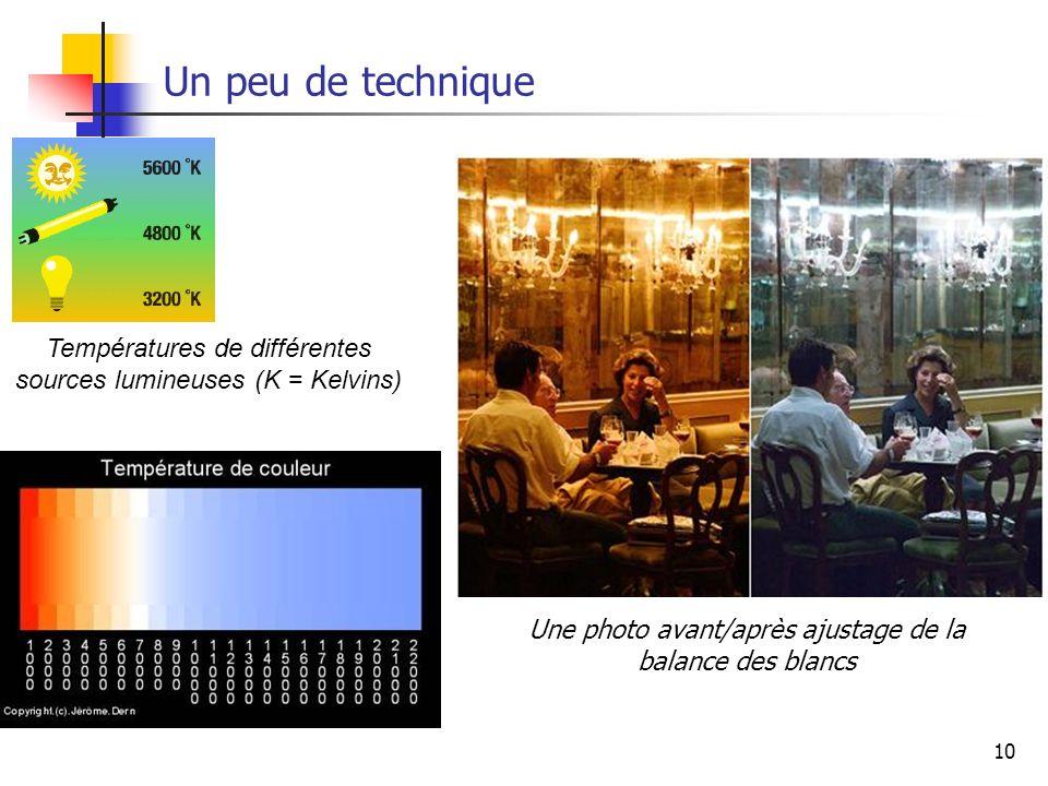 Un peu de technique Températures de différentes sources lumineuses (K = Kelvins) Une photo avant/après ajustage de la balance des blancs.