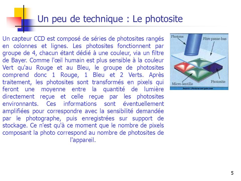 Un peu de technique : Le photosite