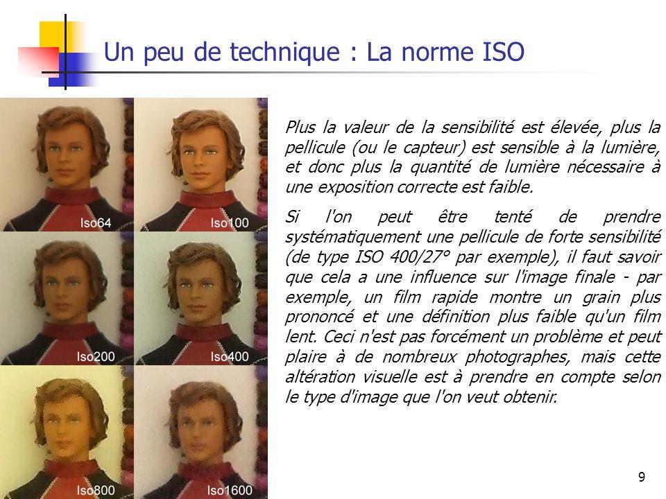 Un peu de technique : La norme ISO
