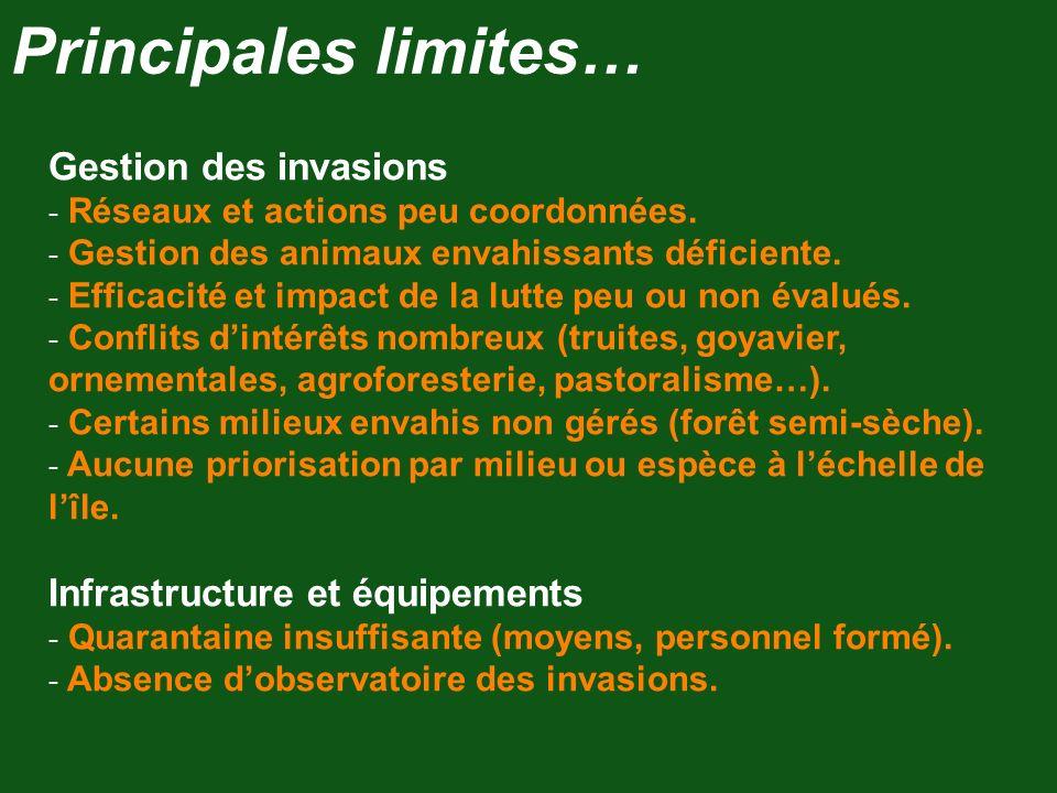 Principales limites… Gestion des invasions