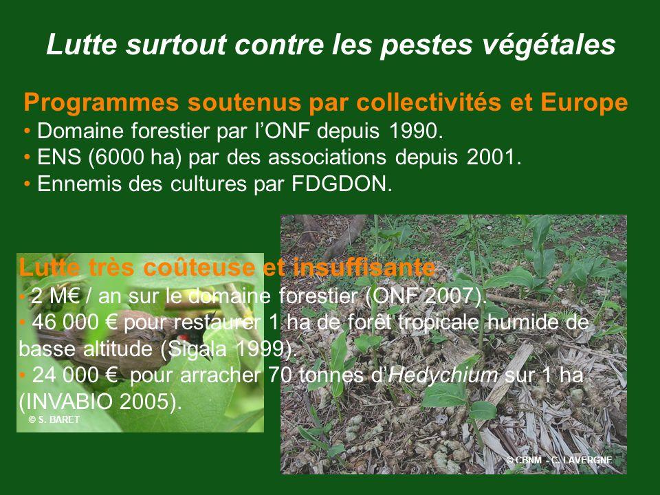 Lutte surtout contre les pestes végétales