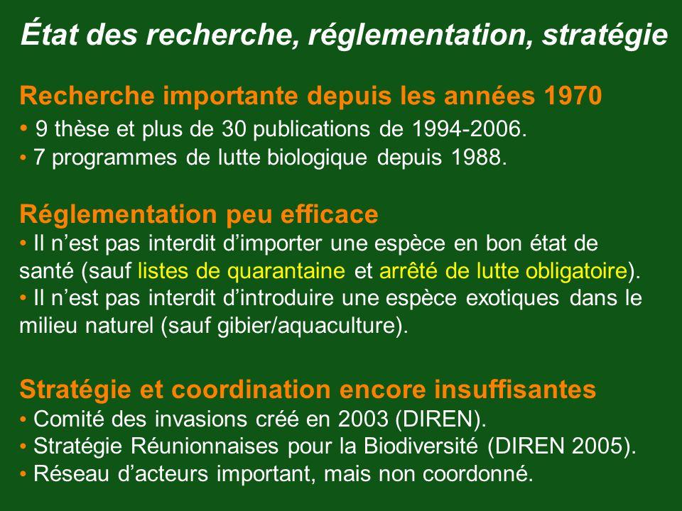 État des recherche, réglementation, stratégie