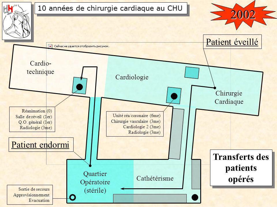 Transferts des patients opérés