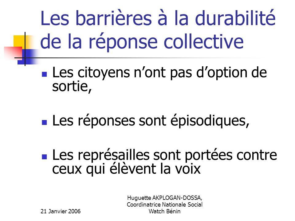 Les barrières à la durabilité de la réponse collective