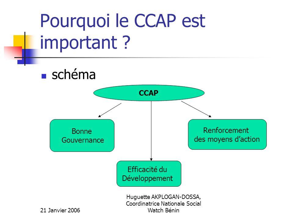 Pourquoi le CCAP est important