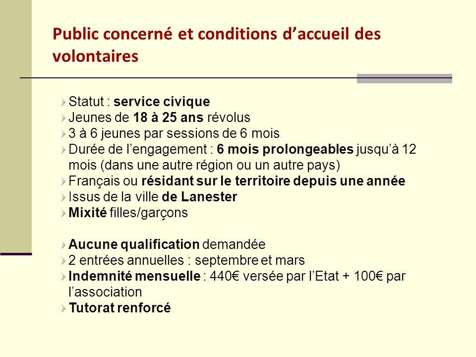 Public concerné et conditions d'accueil des volontaires