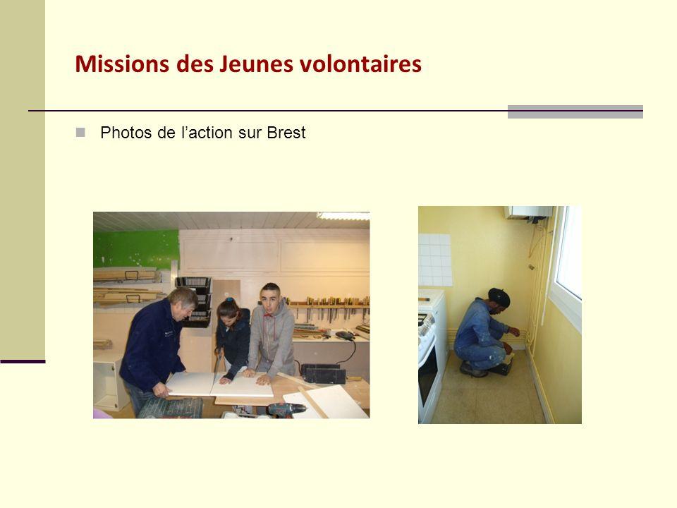 Missions des Jeunes volontaires