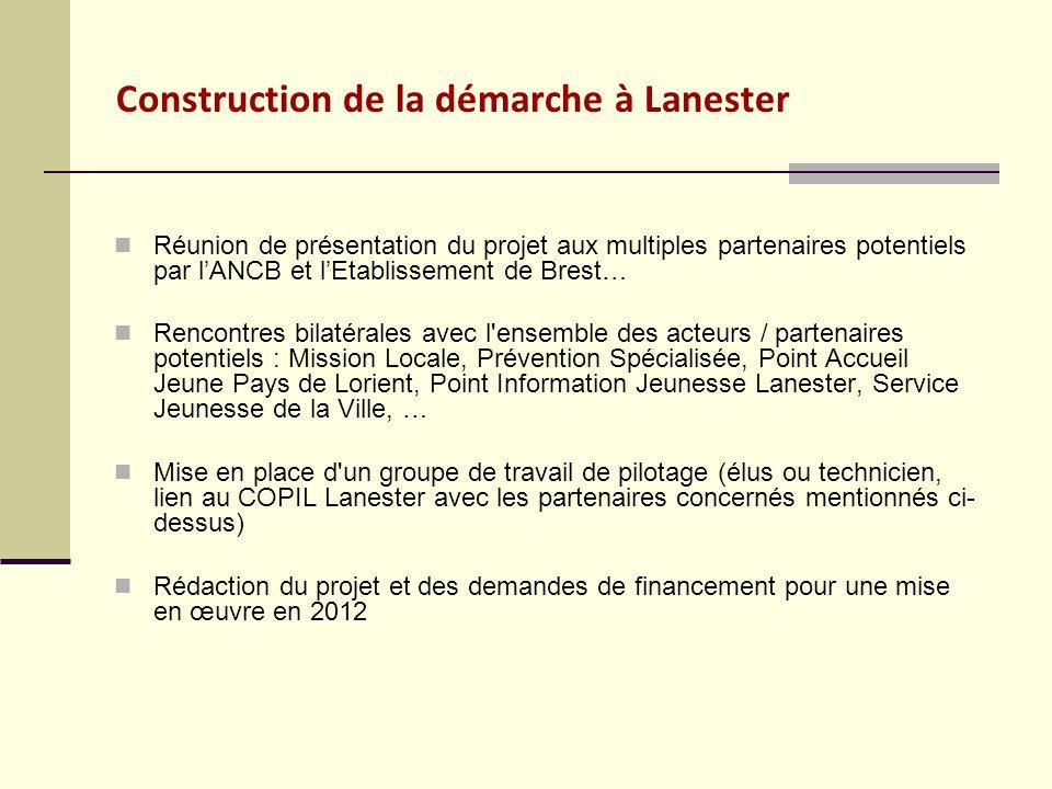 Construction de la démarche à Lanester